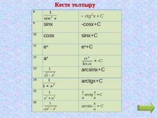 Кесте толтыру 8 9sinx -cosx+C 10cosx sinx+C 11ex ex+C 12ax 13 arc