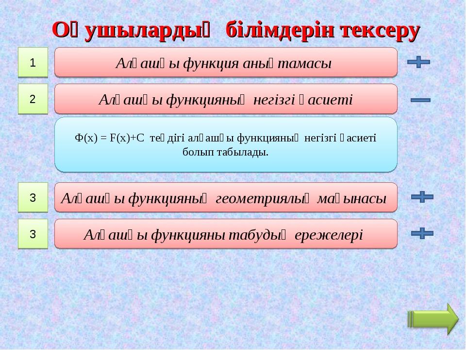 1 Оқушылардың білімдерін тексеру Алғашқы функция анықтамасы 2 Алғашқы функция...