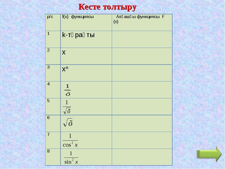 Кесте толтыру р/сf(x) функциясы  Алғашқы функциясы F (х) 1k-тұрақты  2х...