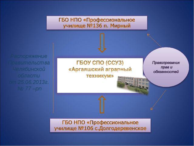 Распоряжение Правительства Челябинской области от 25.06.2013г. № 77 –рп