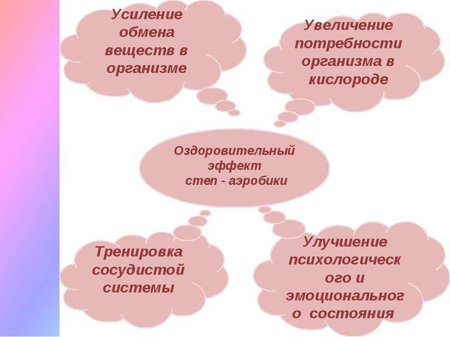 Усиление обмена веществ в организме Увеличение потребности организма в кислор...