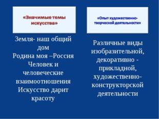 Земля- наш общий дом Родина моя –Россия Человек и человеческие взаимоотношени
