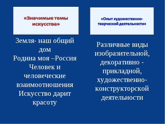 Земля- наш общий дом Родина моя –Россия Человек и человеческие взаимоотношени...