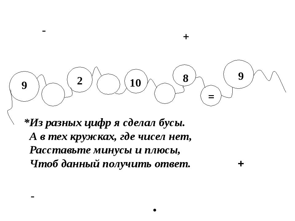 9 2 10 8 9 = *Из разных цифр я сделал бусы. А в тех кружках, где чисел нет,...