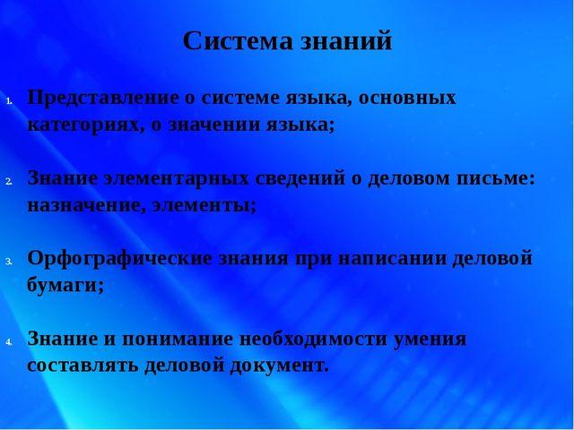 Система знаний Представление о системе языка, основных категориях, о значении...