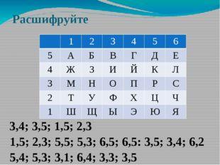 Расшифруйте 3,4; 3,5; 1,5; 2,3 1,5; 2,3; 5,5; 5,3; 6,5; 6,5: 3,5; 3,4; 6,2 5,