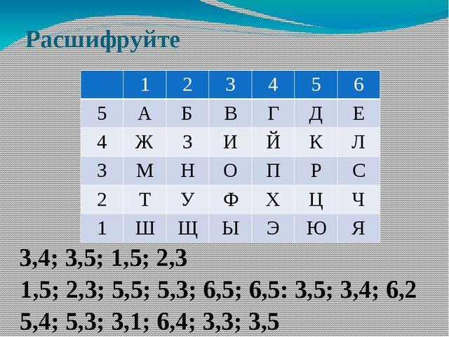 Расшифруйте 3,4; 3,5; 1,5; 2,3 1,5; 2,3; 5,5; 5,3; 6,5; 6,5: 3,5; 3,4; 6,2 5,...