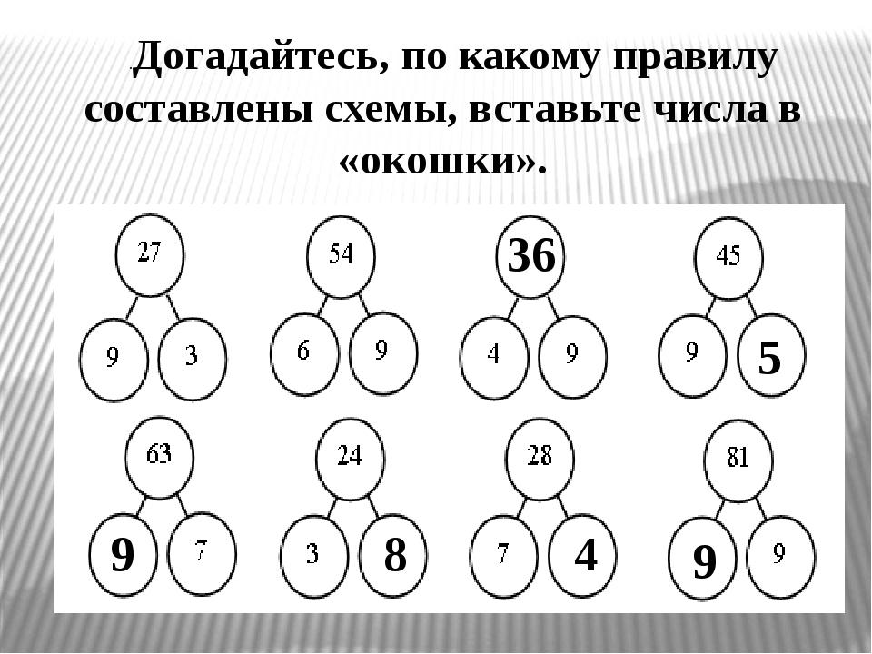 36 5 9 8 4 9 .Догадайтесь, по какому правилу составлены схемы, вставьте числа...