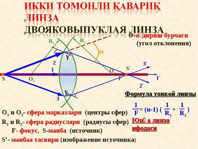 О1 R1 R2 S α 1 2 3 γ α 1' 2' 3' F О1 и О2- сфера марказлари (центры сфер) R1...