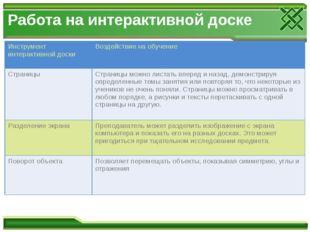 Работа на интерактивной доске Инструмент интерактивной доски Воздействие на о