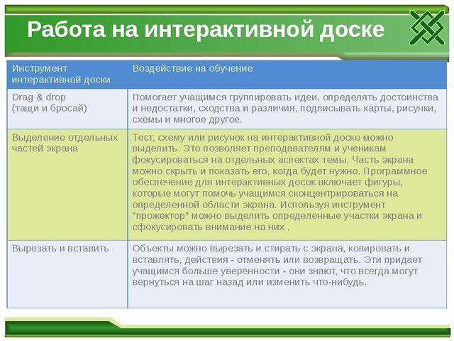 Работа на интерактивной доске Инструмент интерактивной доски Воздействие на о...