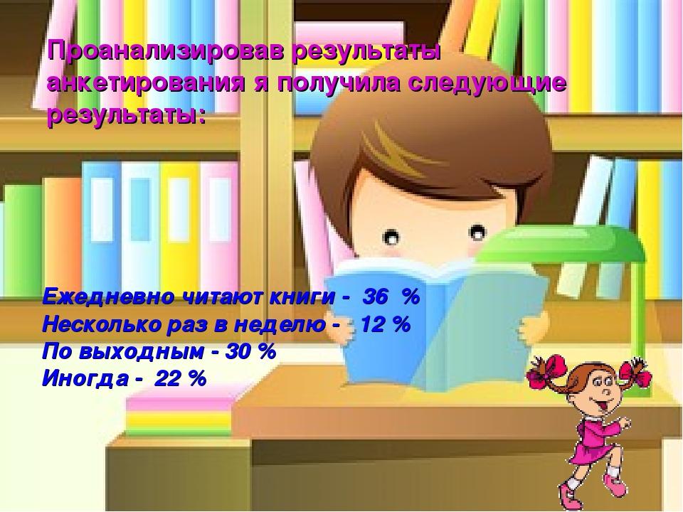 Ежедневно читают книги - 36 % Несколько раз в неделю - 12 % По выходным - 30...