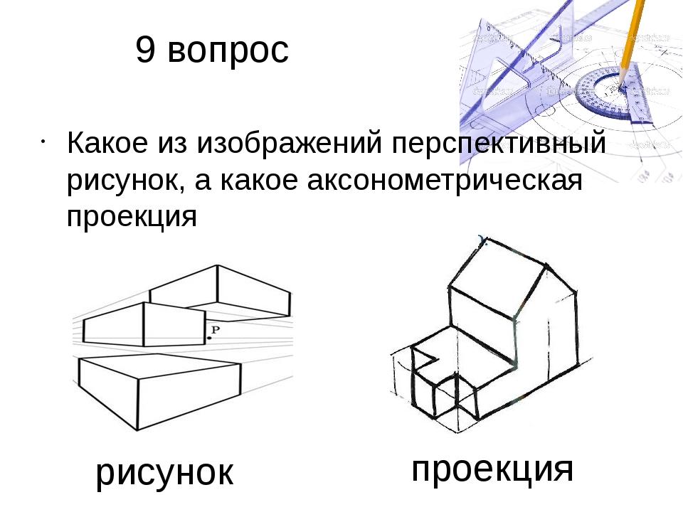 9 вопрос Какое из изображений перспективный рисунок, а какое аксонометрическа...