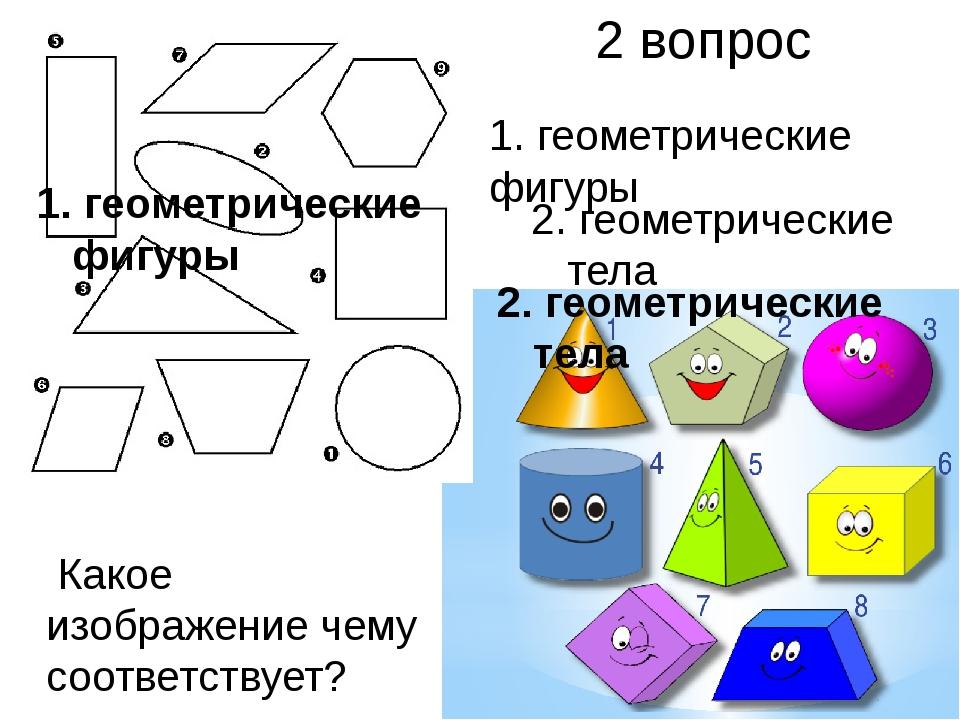 2 вопрос 1. геометрические фигуры Какое изображение чему соответствует? 2. ге...