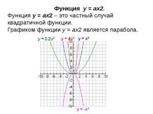 Функция y=ax2. Функцияy=ax2– это частный случай квадратичной функции.