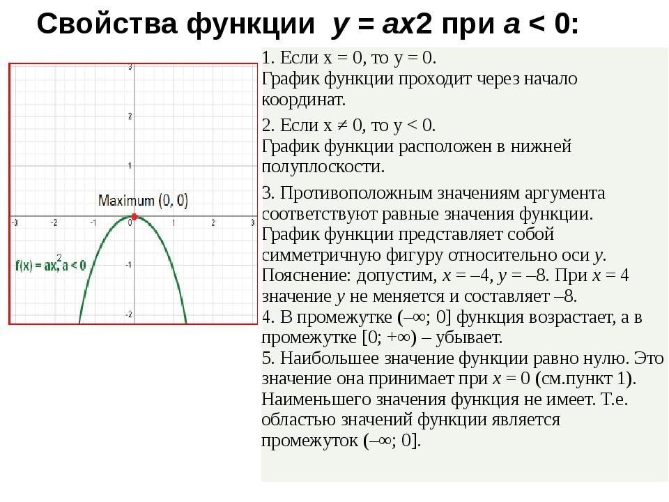 Свойства функции y=ax2приa< 0: 1. Еслиx= 0, тоy= 0. График функции пр...