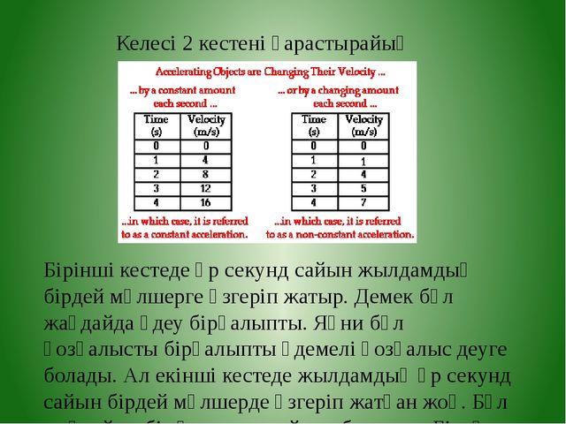 Келесі 2 кестені қарастырайық Бірінші кестеде әр секунд сайын жылдамдық бірде...