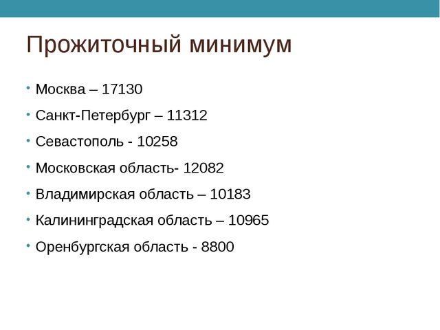 Прожиточный минимум Москва – 17130 Санкт-Петербург – 11312 Севастополь - 1025...