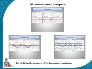 Объяснение нового материала Рис.№4 Слайды по теме «Преобразование графиков»