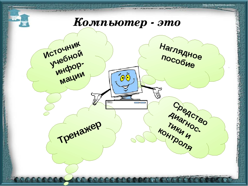 Компьютер - это Источник учебной инфор- мации Наглядное пособие Тренажер Сред...