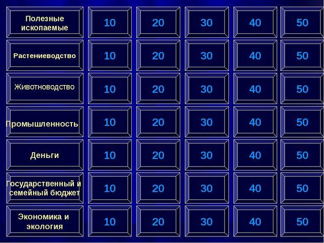 10 Растениеводство Промышленность Деньги Государственный и семейный бюджет Эк...