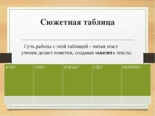 Сюжетная таблица Суть работы с этой таблицей – читая текст ученик делает поме