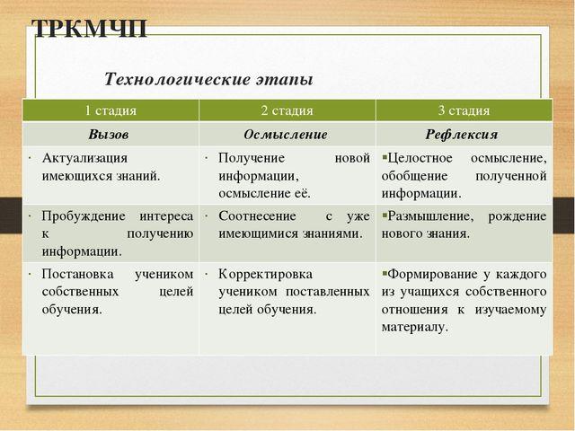 ТРКМЧП Технологические этапы 1 стадия 2 стадия 3 стадия Вызов Осмысление Рефл...