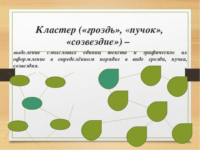 Кластер («гроздь», «пучок», «созвездие») – выделение смысловых единиц текста...
