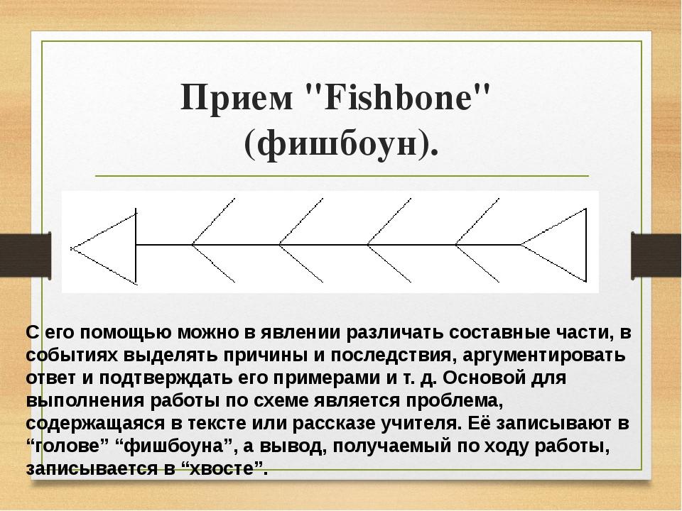 """Прием """"Fishbone"""" (фишбоун). С его помощью можно в явлении различать составные..."""