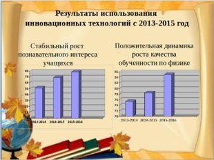 Результаты использования инновационных технологий с 2013-2015 год Стабильный