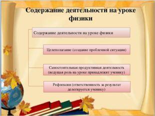 Содержание деятельности на уроке физики Содержание деятельности на уроке физи