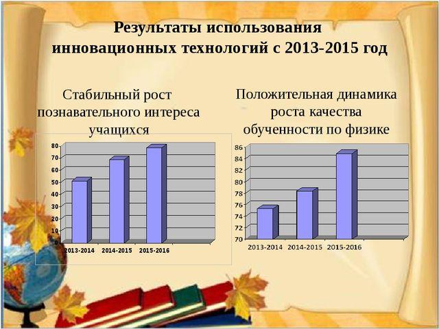 Результаты использования инновационных технологий с 2013-2015 год Стабильный...