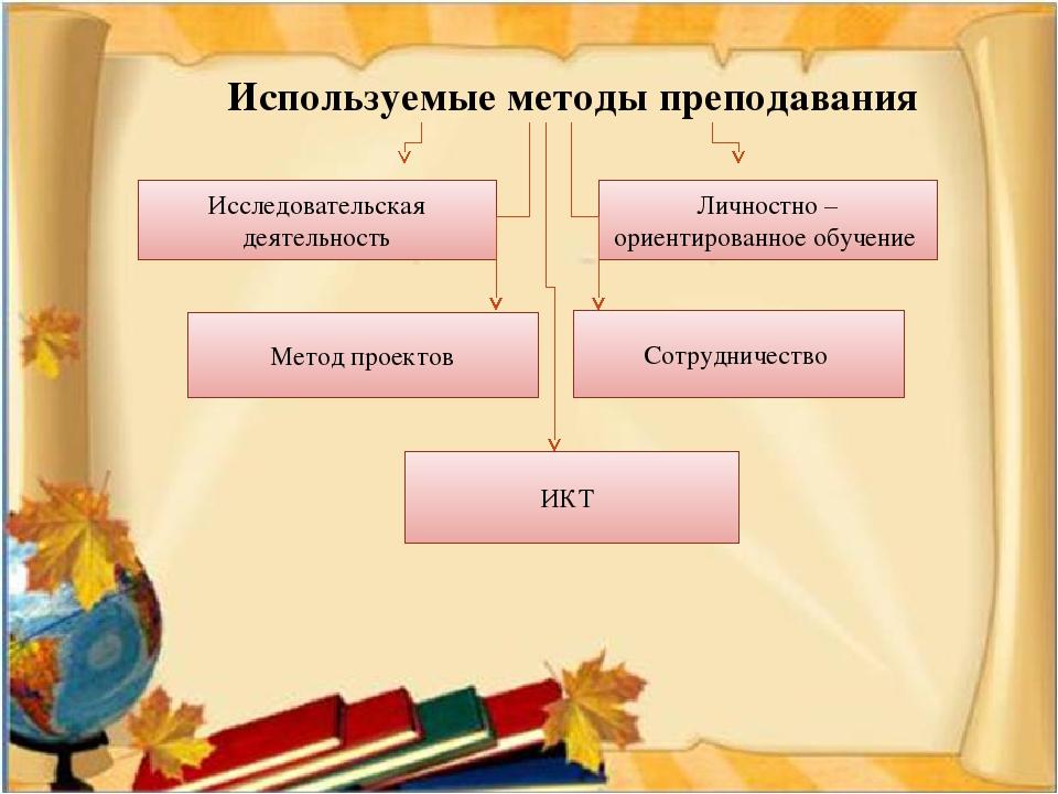 Используемые методы преподавания Сотрудничество Личностно –ориентированное о...