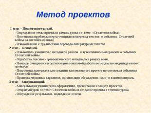 Метод проектов 1 этап – Подготовительный. - Определение темы проекта в рамка