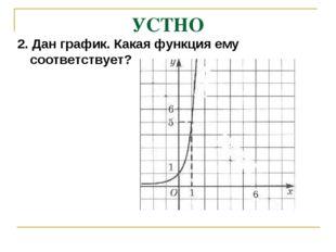 УСТНО 2. Дан график. Какая функция ему соответствует?