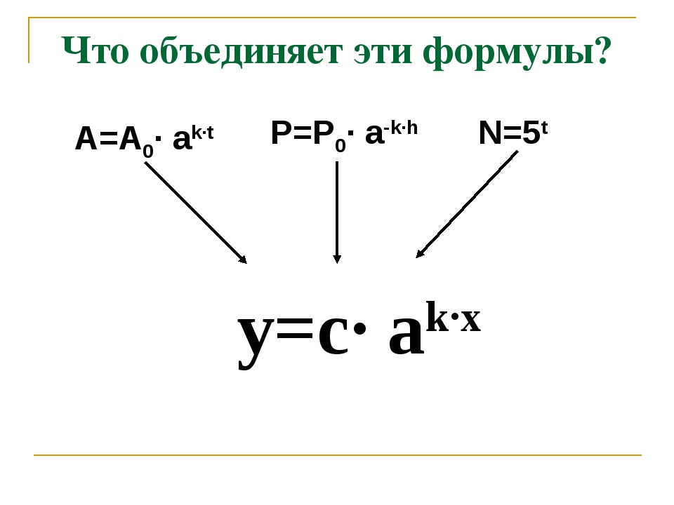 Что объединяет эти формулы? А=А0· аk·t Р=Р0· а-k·h N=5t у=с· аk·х