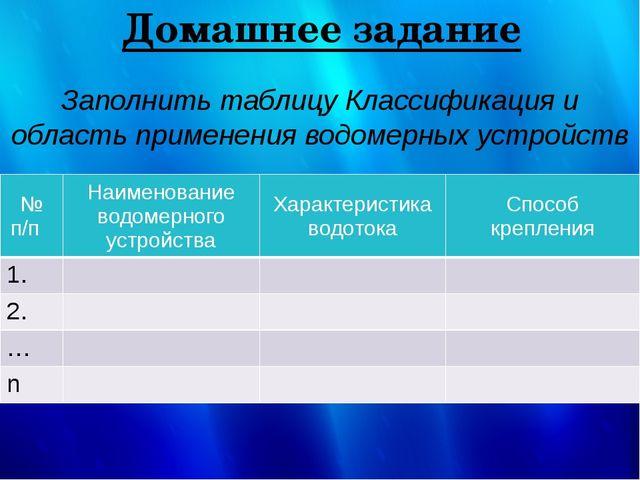 Домашнее задание Заполнить таблицу Классификация и область применения водомер...