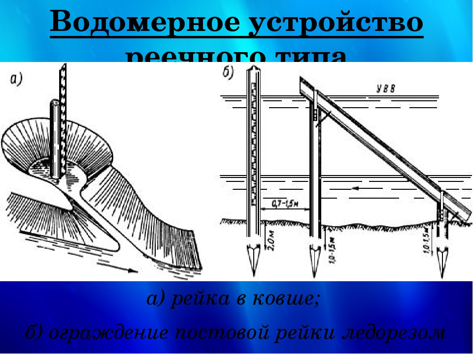 Водомерное устройство реечного типа а) рейка в ковше; б) ограждение постовой...