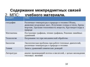 Содержание межпредметных связей учебного материала. 2. МПС: Предмет Тема гео