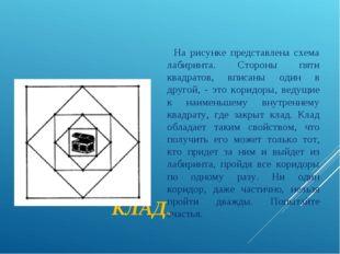 КЛАД. На рисунке представлена схема лабиринта. Стороны пяти квадратов, вписа