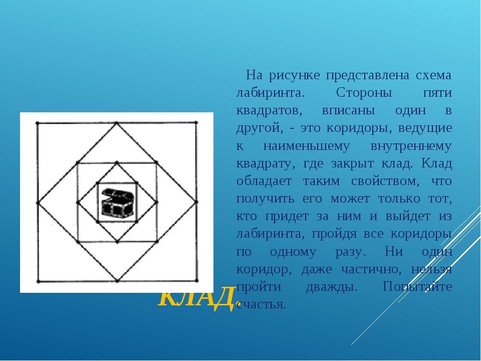 КЛАД. На рисунке представлена схема лабиринта. Стороны пяти квадратов, вписа...