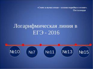 Логарифмическая линия в ЕГЭ - 2016 «Счет и вычисления – основа порядка в голо
