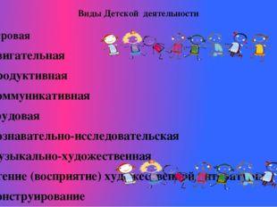 Виды Детской деятельности Игровая Двигательная Продуктивная Коммуникативная Т