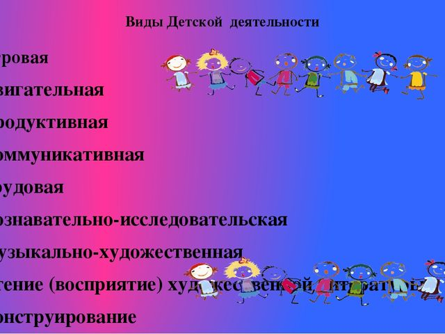 Виды Детской деятельности Игровая Двигательная Продуктивная Коммуникативная Т...