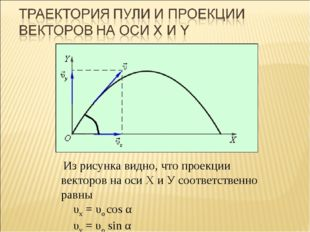Из рисунка видно, что проекции векторов на оси Х и У соответственно равны υx