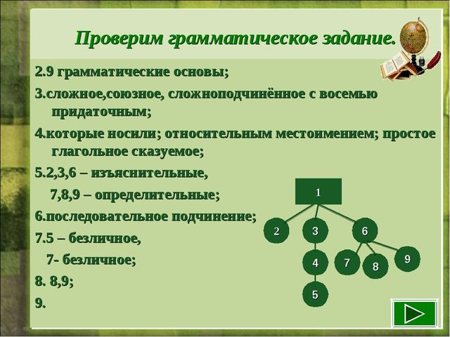 Проверим грамматическое задание. 2.9 грамматические основы; 3.сложное,союзно...