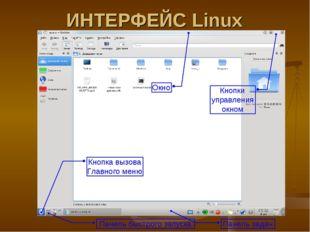 ИНТЕРФЕЙС Linux Кнопка вызова Главного меню Панель быстрого запуска Кнопки уп