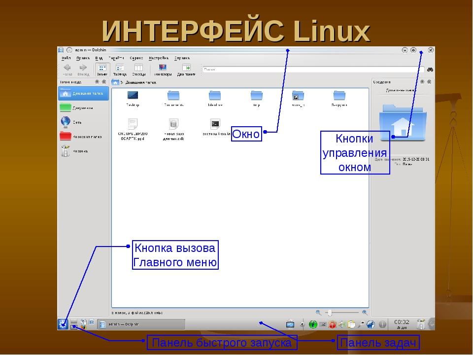 ИНТЕРФЕЙС Linux Кнопка вызова Главного меню Панель быстрого запуска Кнопки уп...