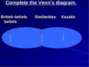 Complete the Venn's diagram. British beliefs Similarities Kazakh beliefs 1- 2