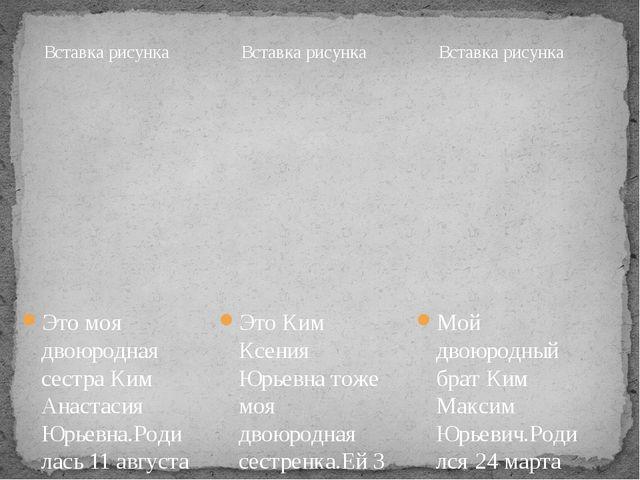 Это моя двоюродная сестра Ким Анастасия Юрьевна.Родилась 11 августа 1997году....